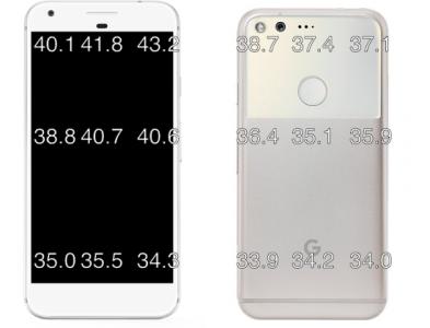 高负载下Pixel发热情况(单位:摄氏度)