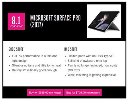 TehVerge对Surface Pro评价