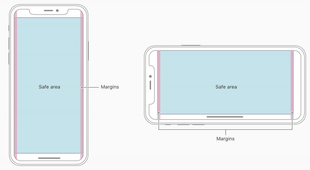 iPhone X屏幕安全渲染区域