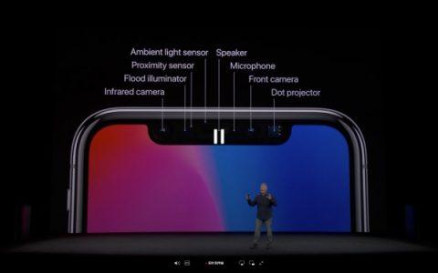 传感器带所包含元件