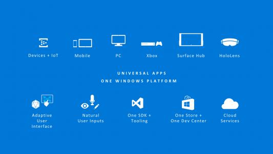 UWP(Universal Windows Platform)