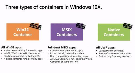 Windows 10X支持的应用类型