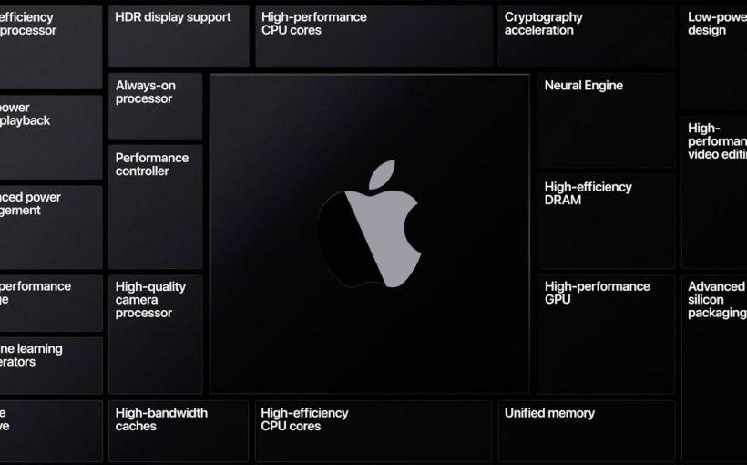 Apple Silicone