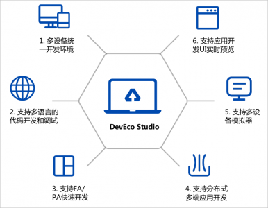 HUAWEI DevEco Studio